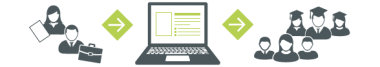 plateforme-lms-clms-elearning.png
